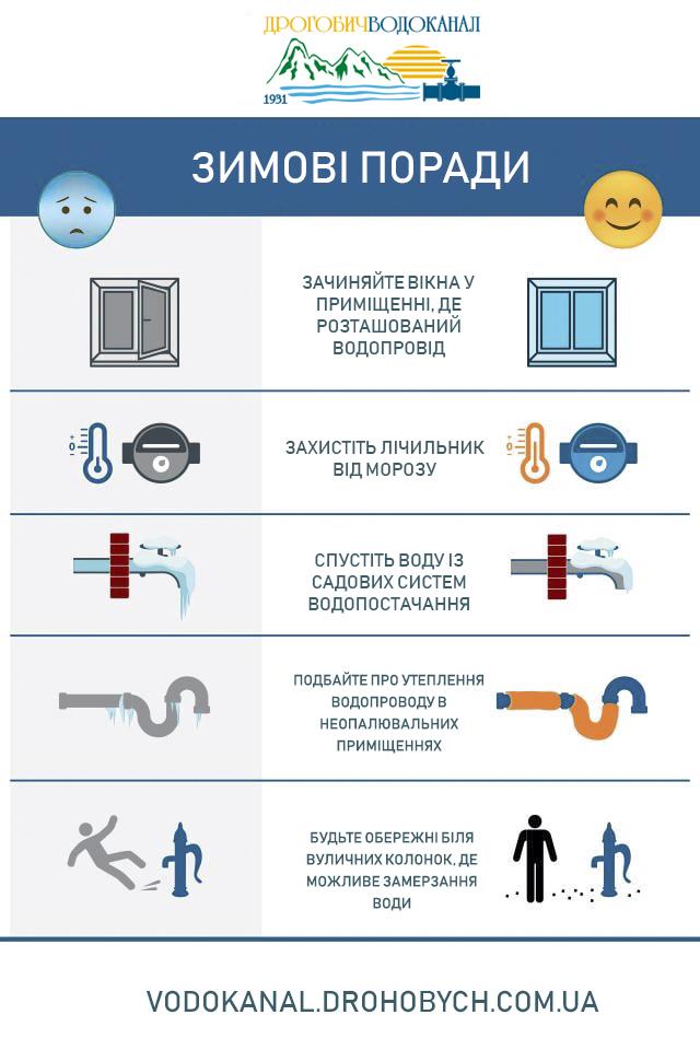 """зимові поради від КП """"Дрогобичводоканал"""""""